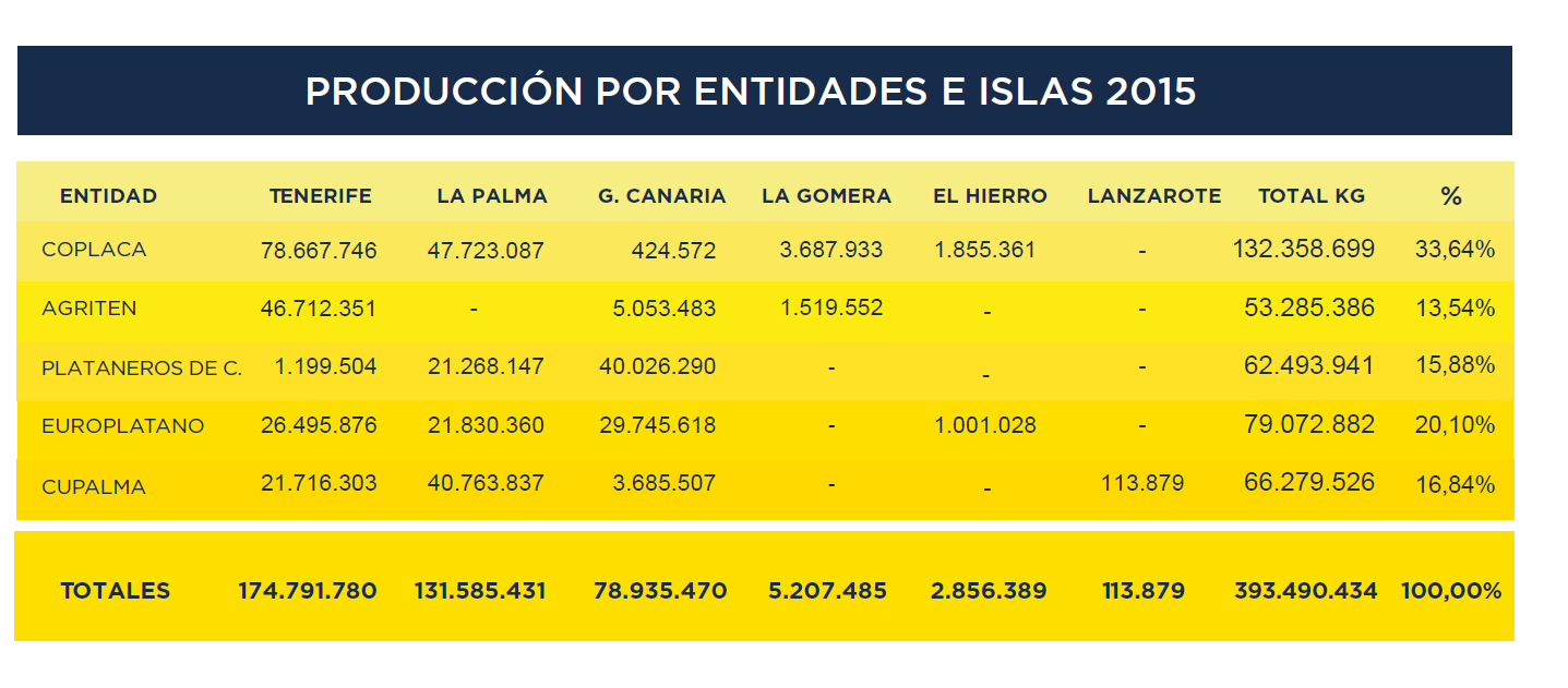 cuadro estadísticas 2015